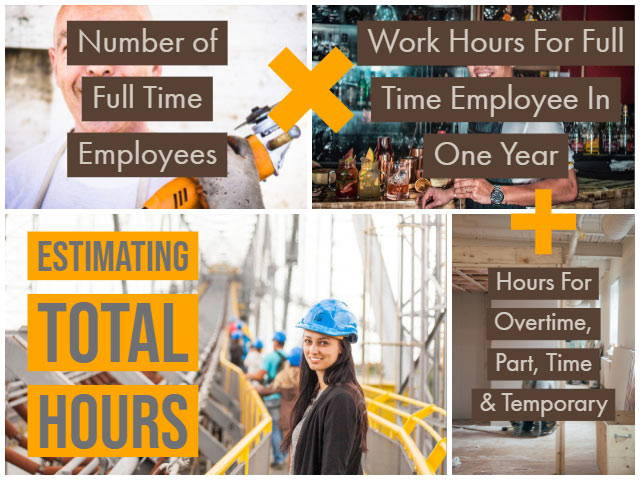 How To Estimate Total Hours Worked In A Year