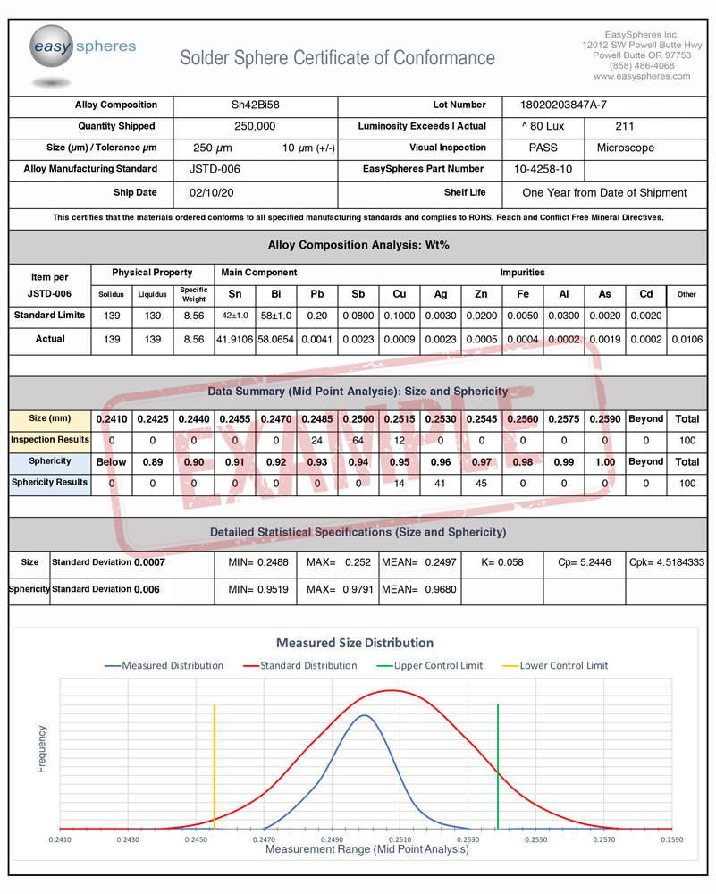 Certificate of Conformance for Sn42Bi58