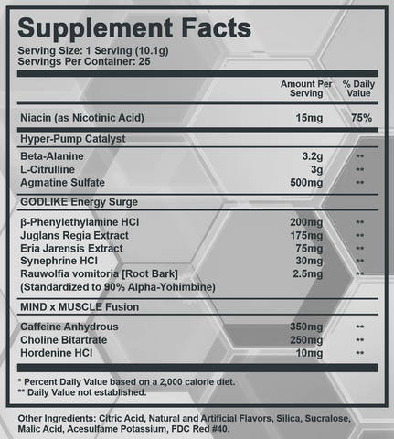 Top Rated Pre Workouts