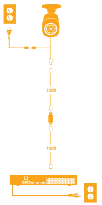 couple analog security camera installation diagram