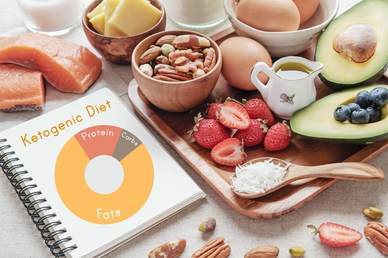 ketogenic-diet-food
