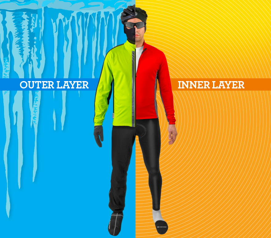 winter cycling apparel layering picture