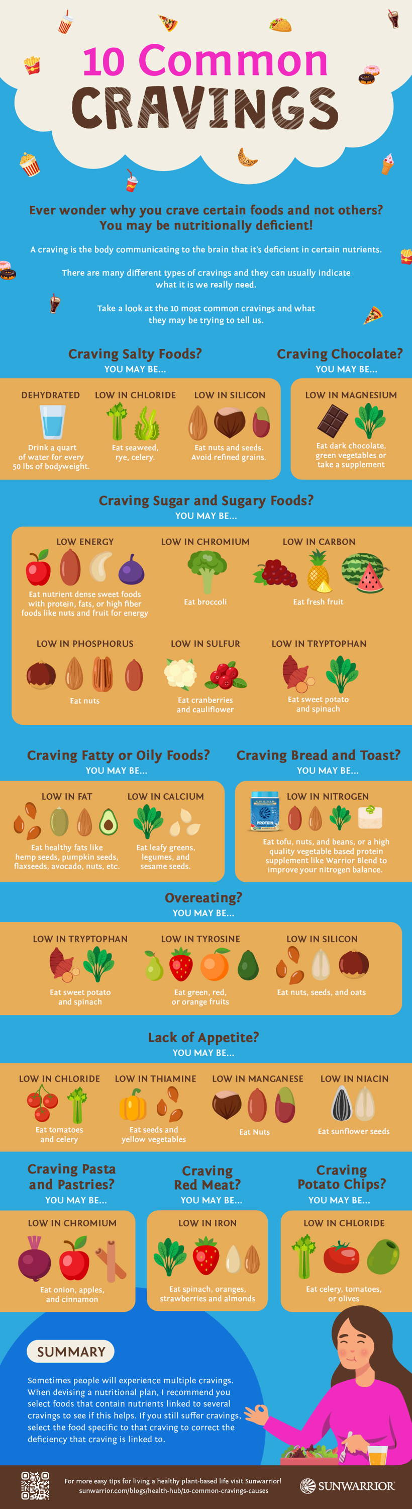 Craving Control: 10 Most Common Cravings, Their Causes, And