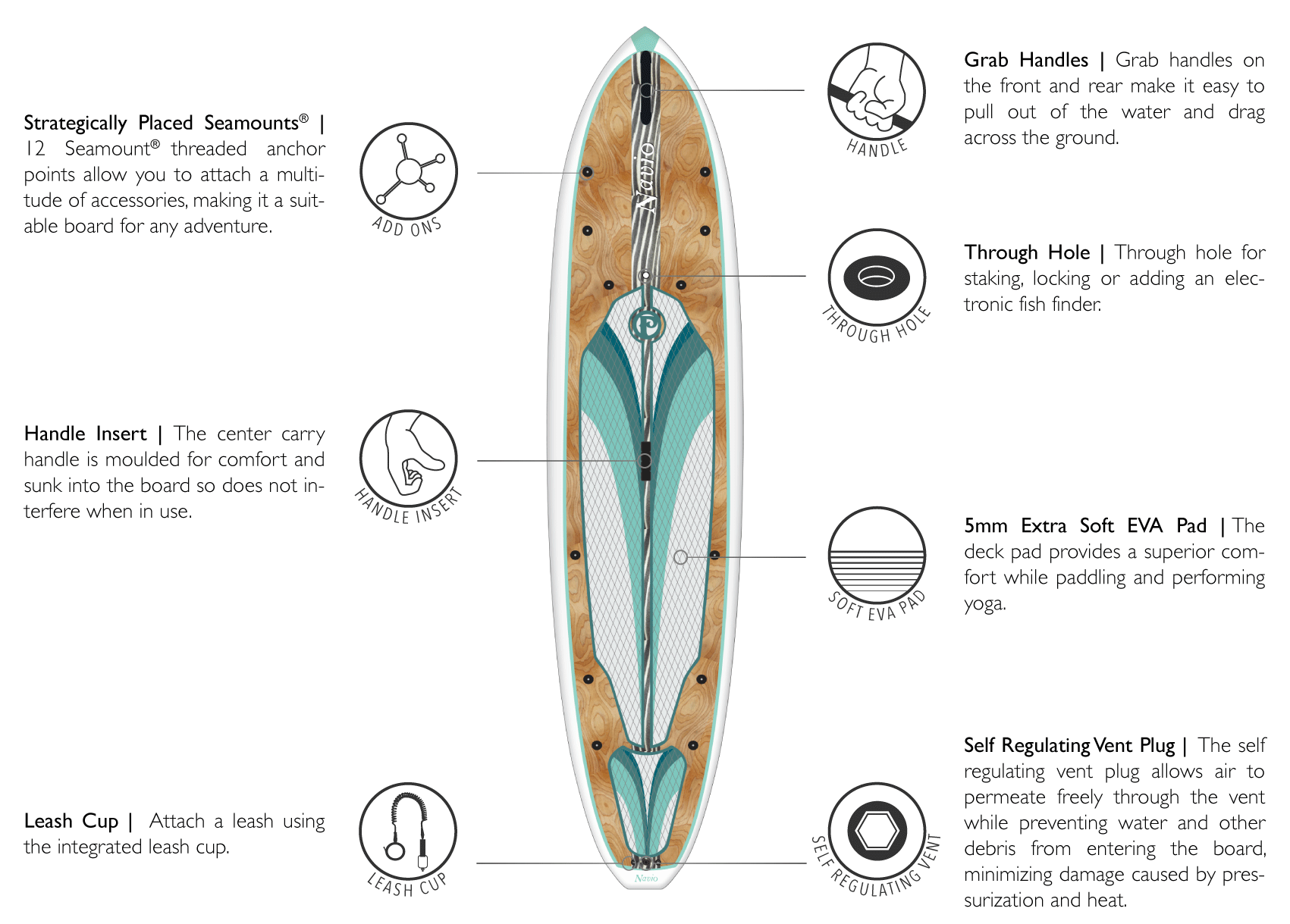 This is the best keel hull paddle board. Navio features strategically places seamounts, center carry handle leash cup, grab handle, through hold, 5mm extra soft Eva deck pad, self regulating vent plug