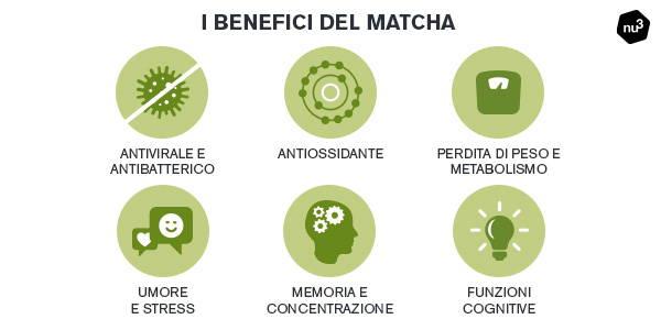 I benefici del matcha