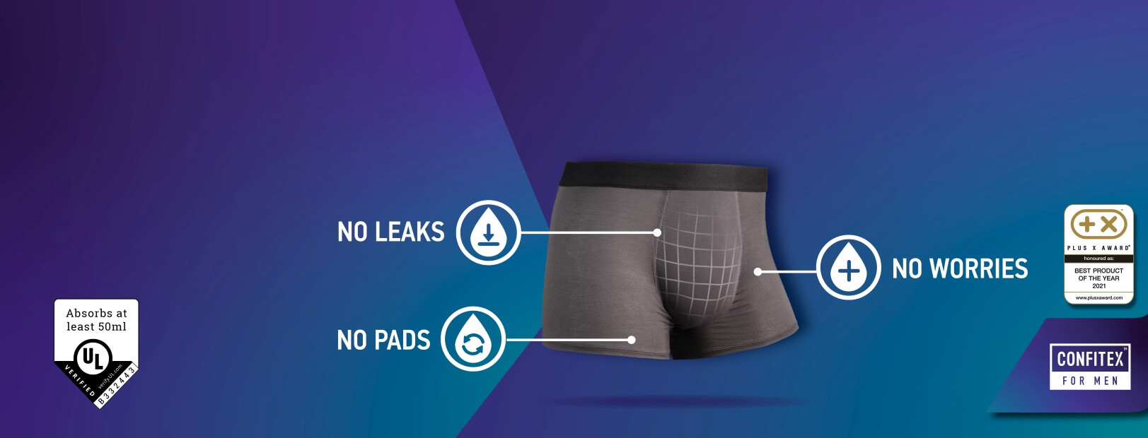 Infographic showing benefits of Confitex for Men absorbent underwear