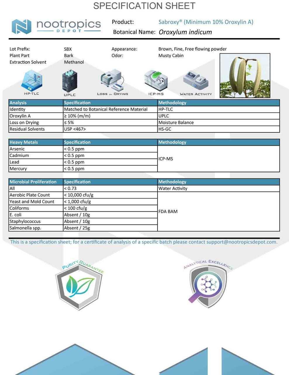 Sabroxy Spec Sheet