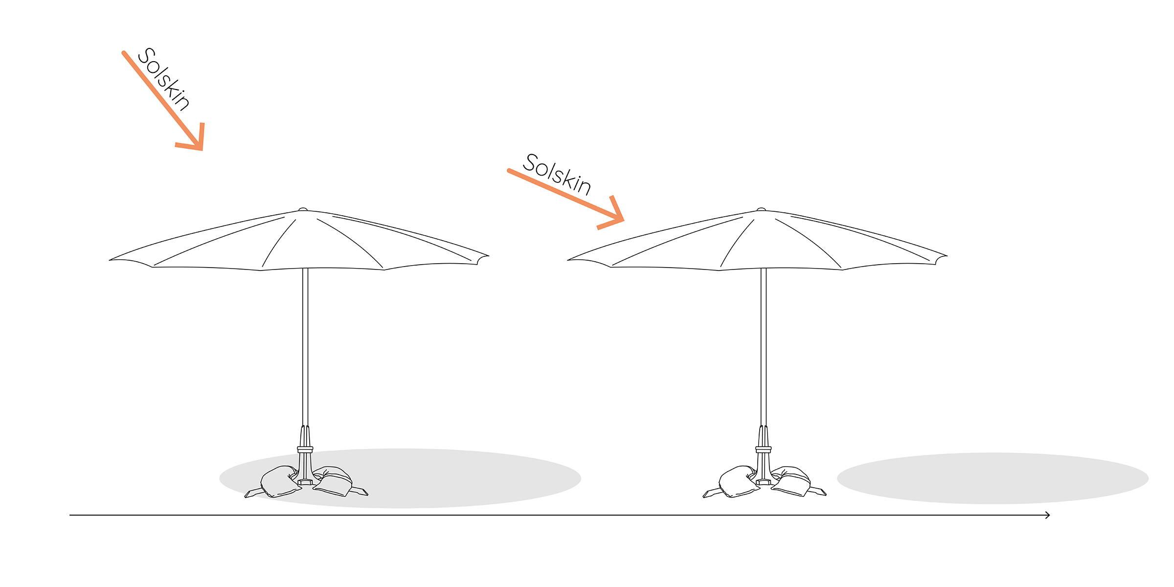 Parasol der kan justers i højden