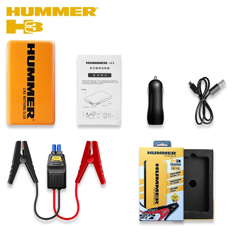 Hummer - - Andatech Distribution