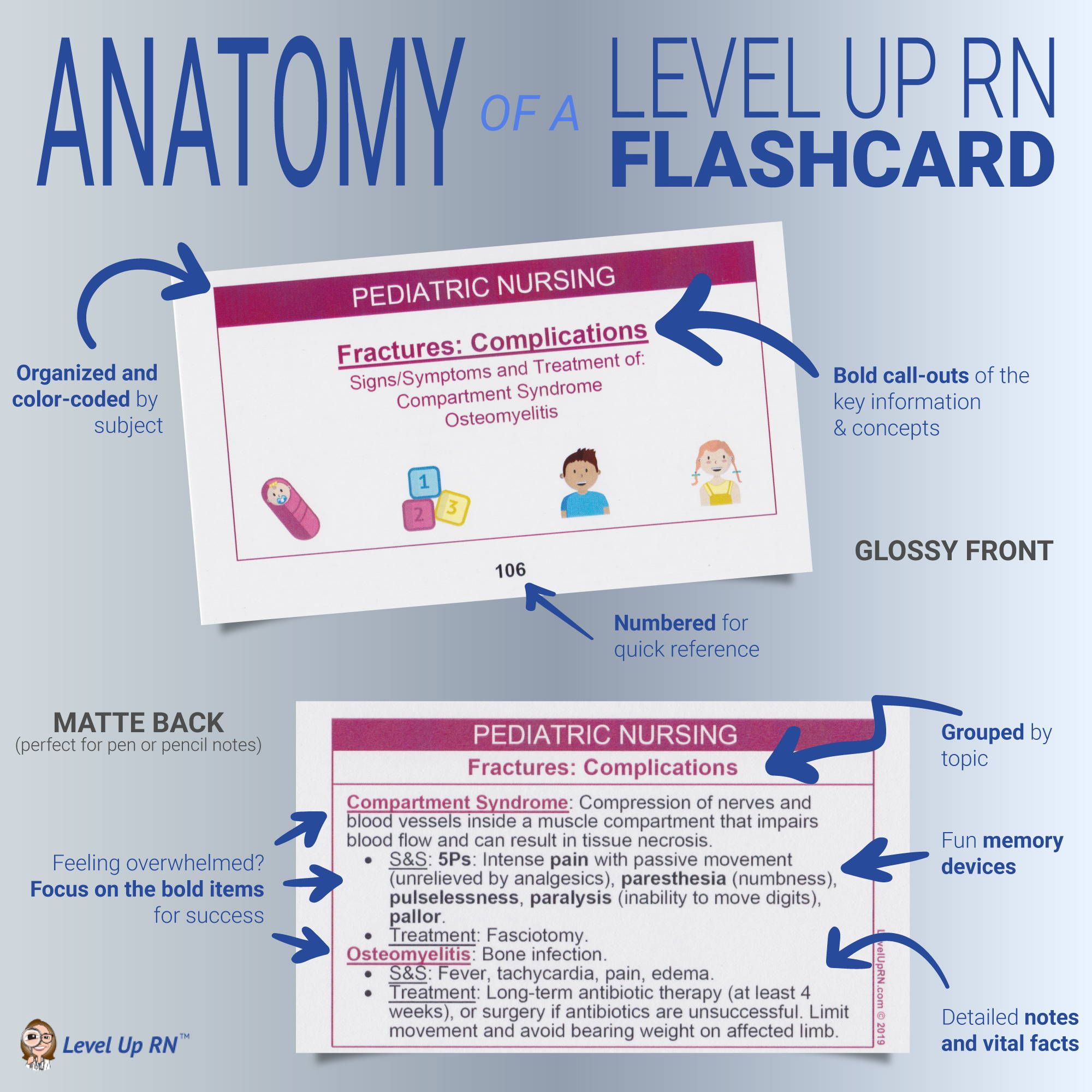 LevelUpRN Nursing Flashcards  Features