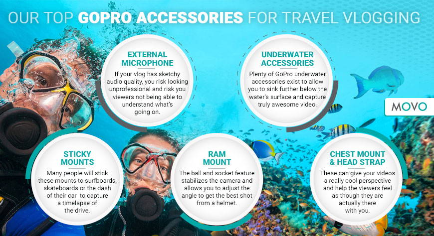 The Best GoPro Accessories for Travel Vlogging - Movo Photo