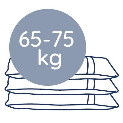 Hvor meget vægt hængeparasol 250x250