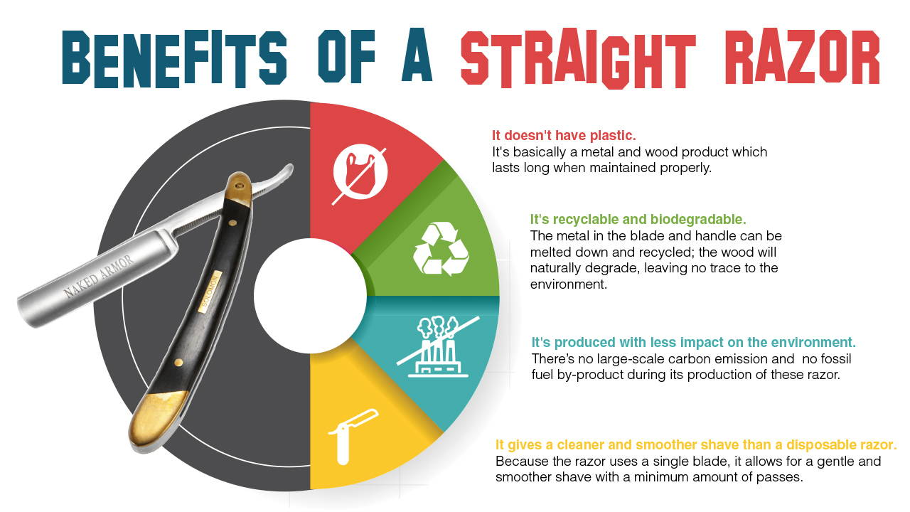 Benefits Of A Straight Razor