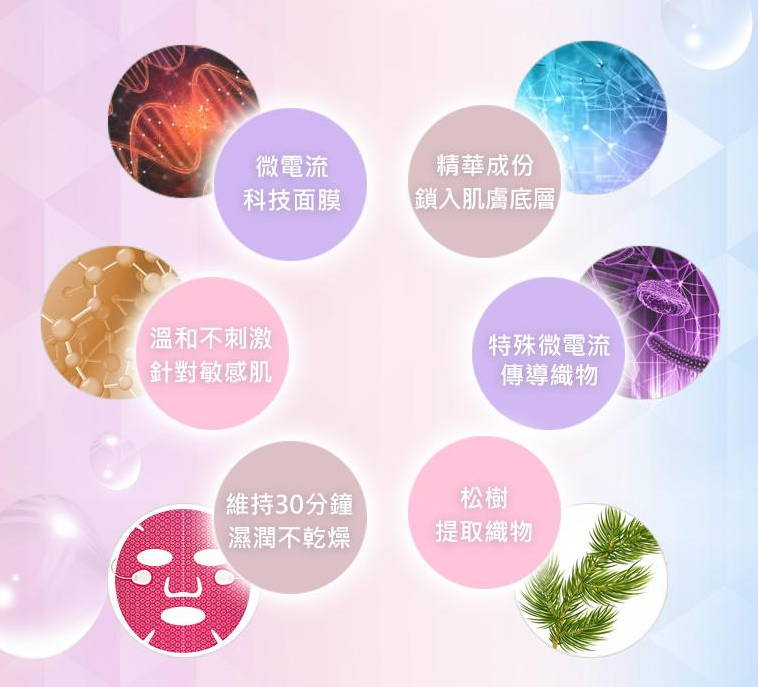 Cellogin mask ingredient