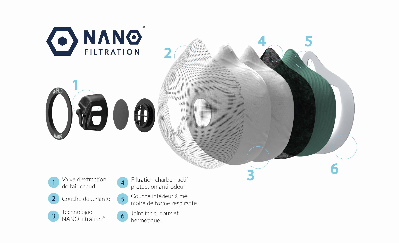 schema filtration