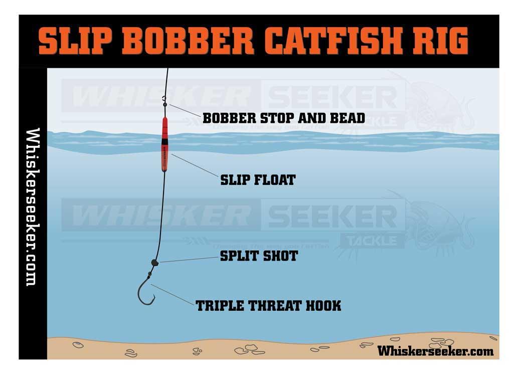 Catfish Rig - Siip Bobber - Whisker Seeker Tackle