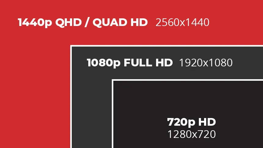 [PROMO] Thinkware Q800PRO 2K QHD Dash Cam