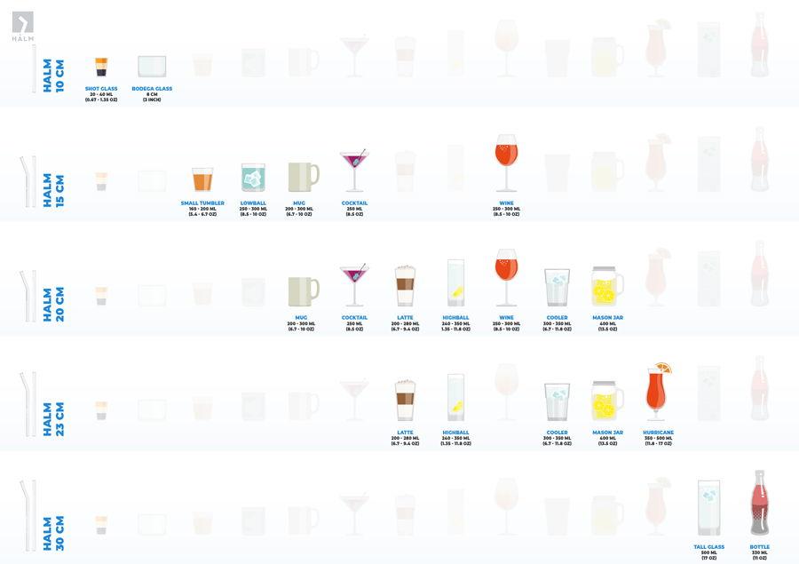 Glasstrohhalme Trinkgläser Größen passende trinkhalm für bars hotels restaurants HALM Glass Straw