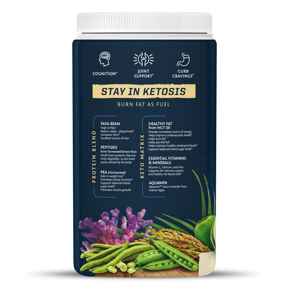 Clean Keto - Stay in Ketosis