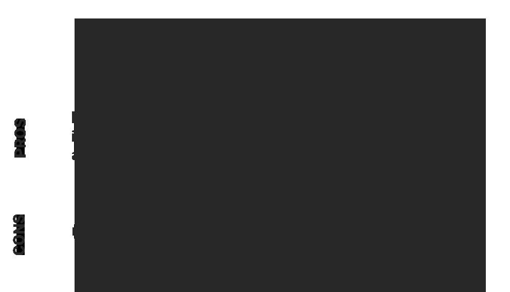 Flat whisk vs stick blender