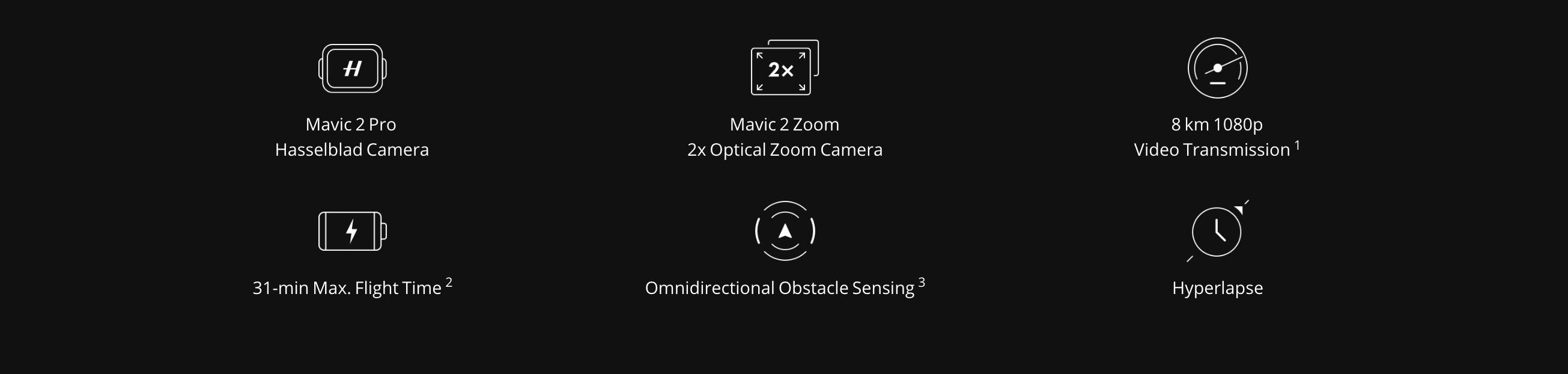 Mavic 2 Pro Mavic 2 Zoom Features