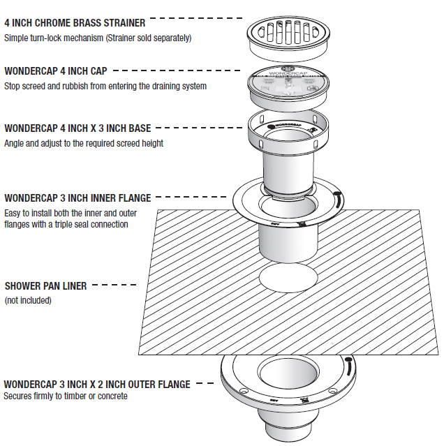 WONDERCAP ALL IN ONE SHOWER DRAIN | ROUND AND SQUARE