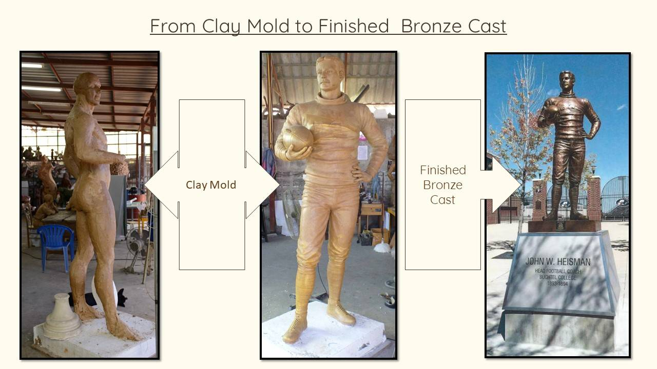 A photo of the John Heisman and the process of his life-size Bronze sculpture of him