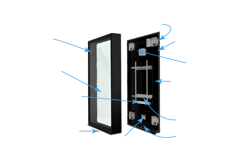 The TV Shield PRO Portrait Weatherproof Digital Signage Diagram and Schematic with Fans, Bug Shield, Shatterproof Screen Protection