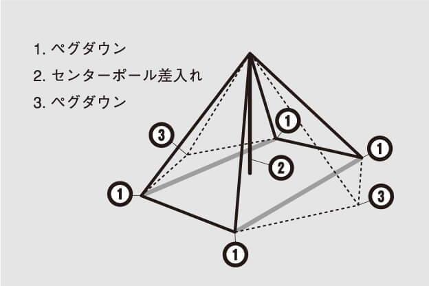 ZANE ARTS(ゼインアーツ)/ゼクーL