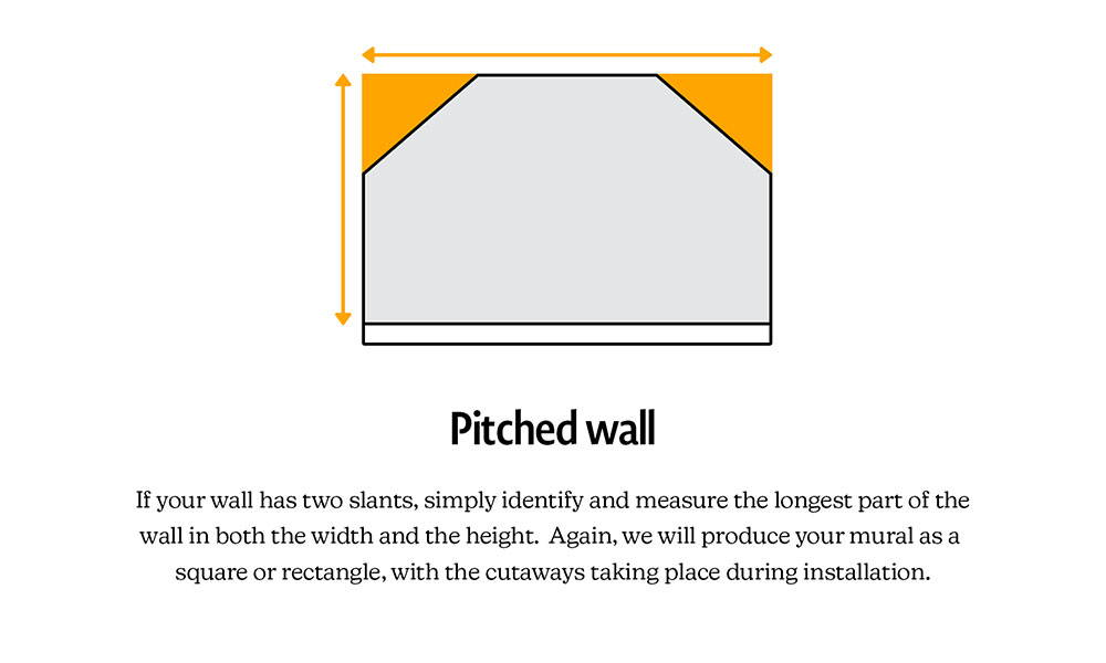 how to measure pitched wall