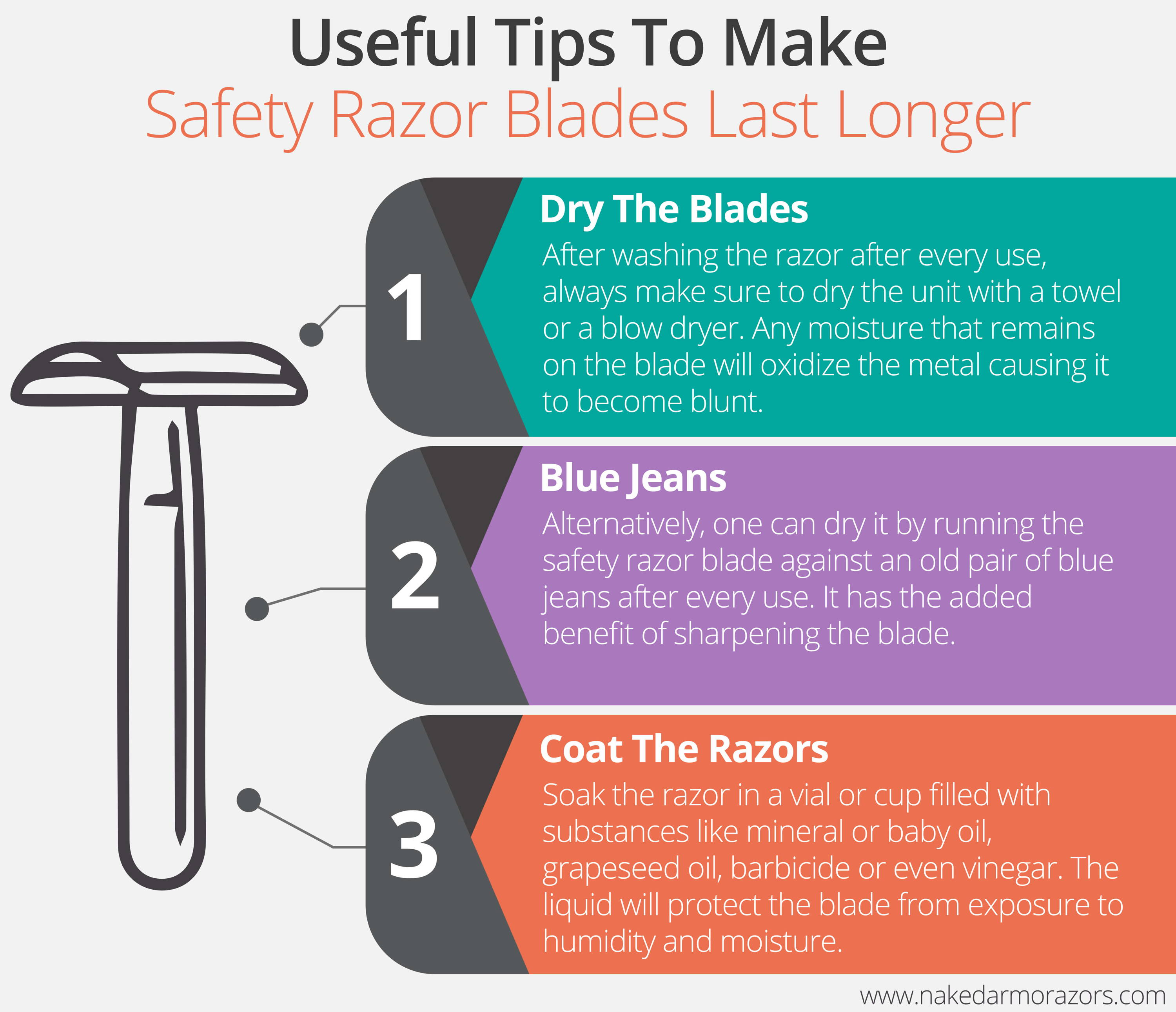 Useful Tips To Make Safety Razor Blades Last Longer