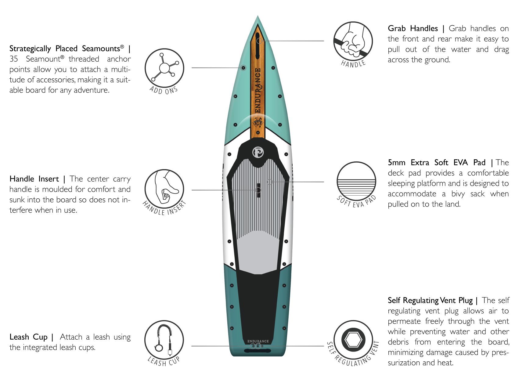 This is the best touring paddle board by Pau Hana.features of the endurance touring board strategically placed seamounts center grab handle leash cup carry handles 5mm extra soft EVA deck pad self regulating vent plug
