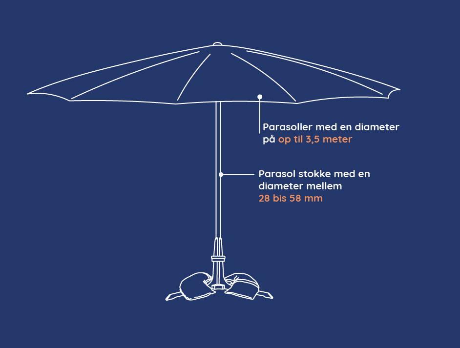 Parasolfod fra Baser