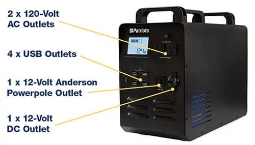 Patriot Power 1800 with diagram of ports