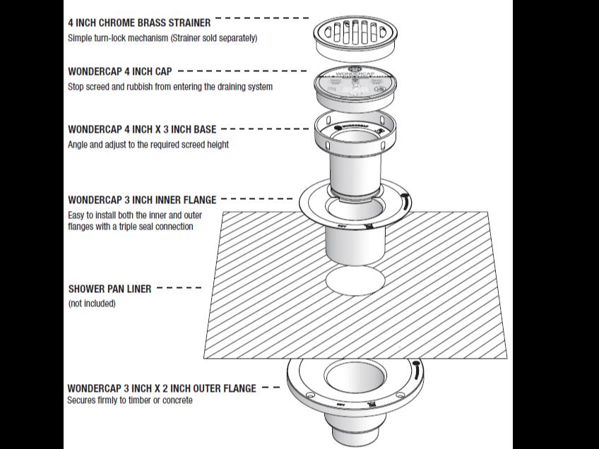 How To Install Shower Pan Drain.Installation Shower Drain Wondercap Round Square