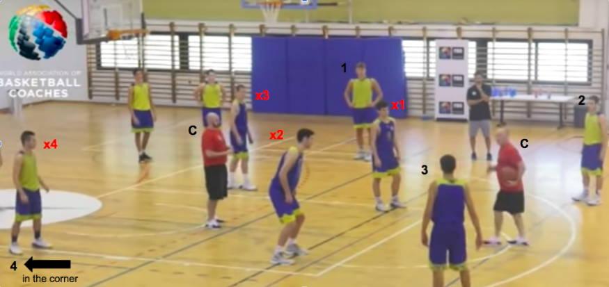 defensive closeout technique