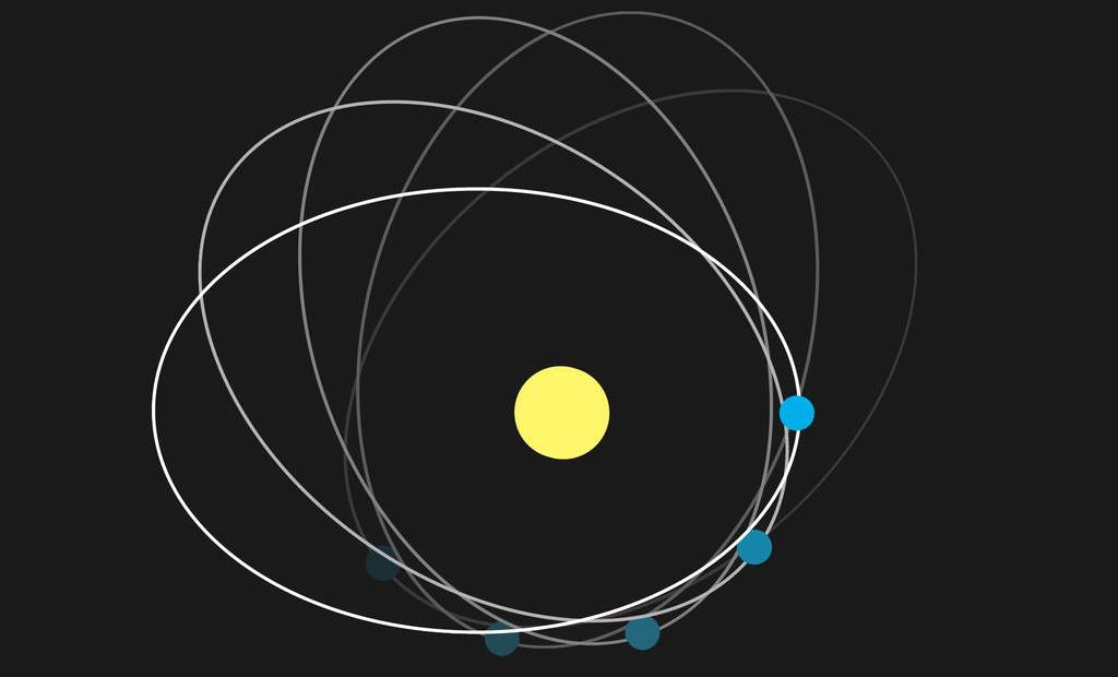 Precession of the perihelion.