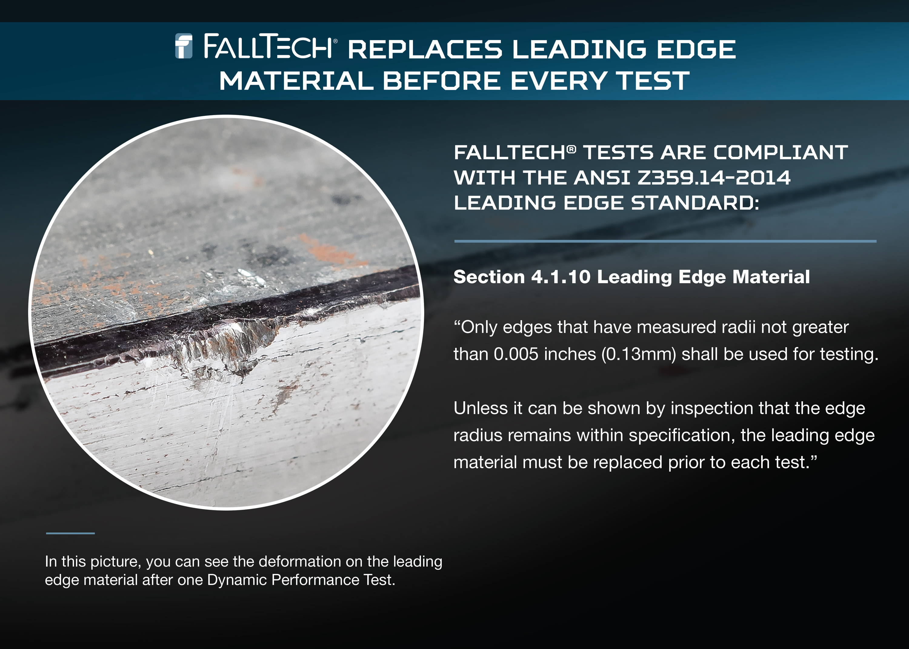 FallTech replaces leading edge material before every test