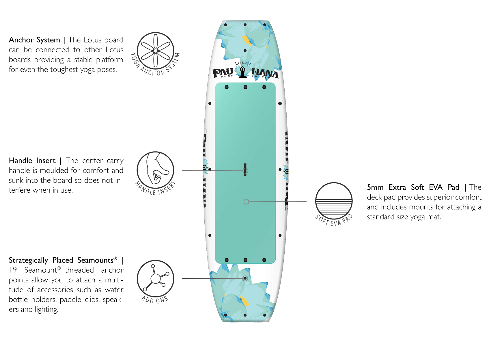 Lotus Board features seamounts, center grab handle, anchor system, 5mm deck pad