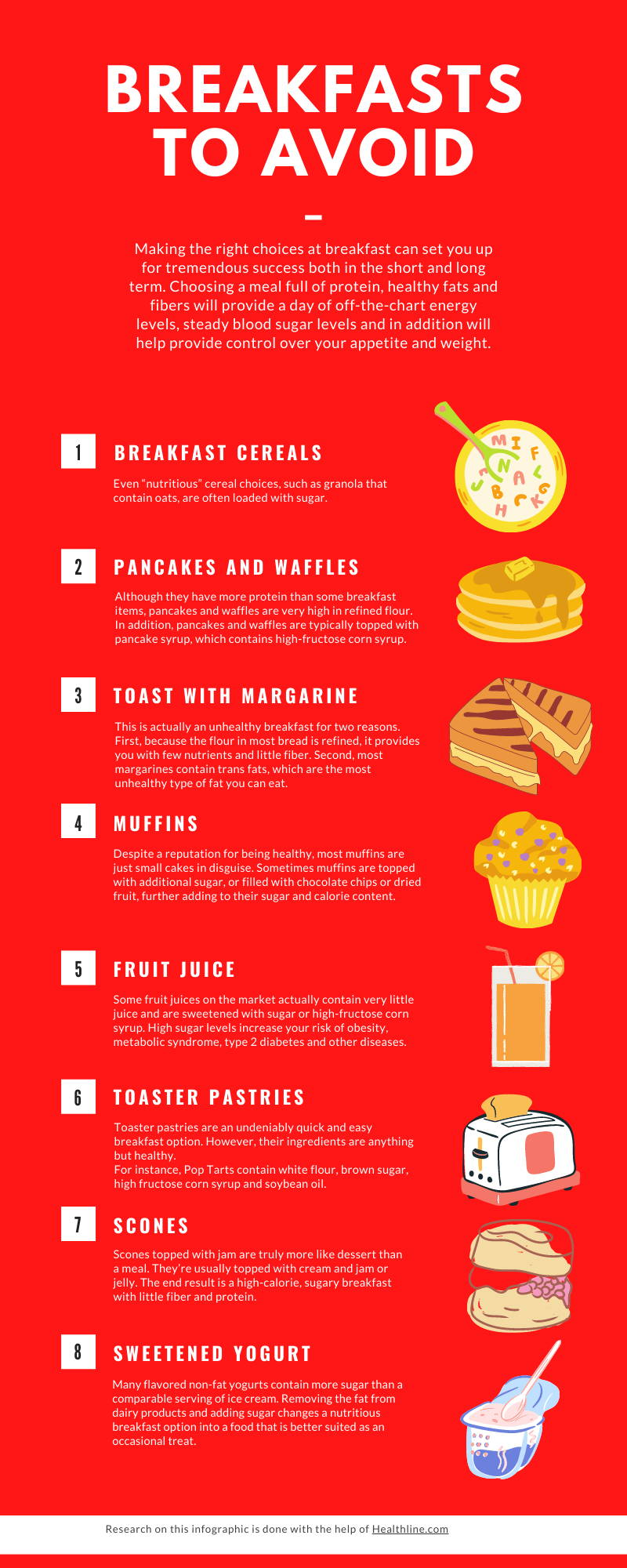 Breakfasts to Avoid Infographic