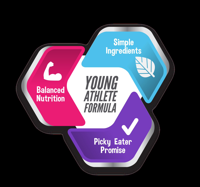 Young Athlete Formula