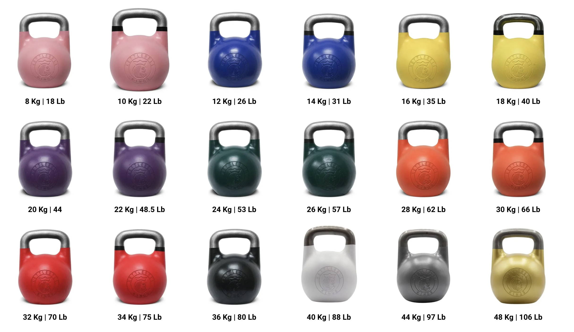 Competition Kettlebell - Kettlebell Color Coding