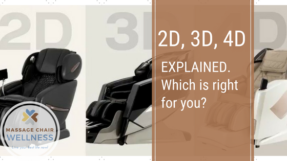 2D, 3D, 4D Massage Chairs Explained