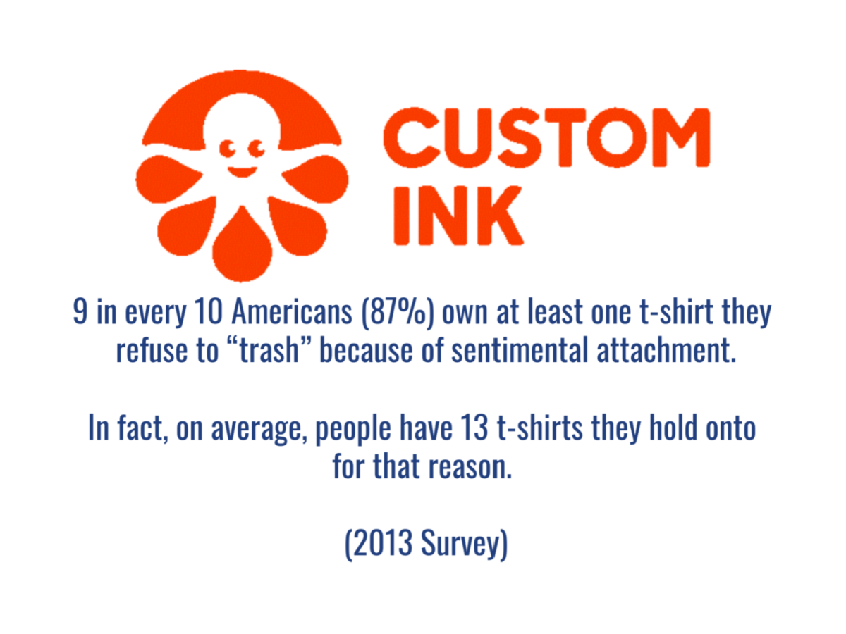 Custom Ink 2013 Survey that says 90 in every 10 Americans own at least one t-shirt they refuse to
