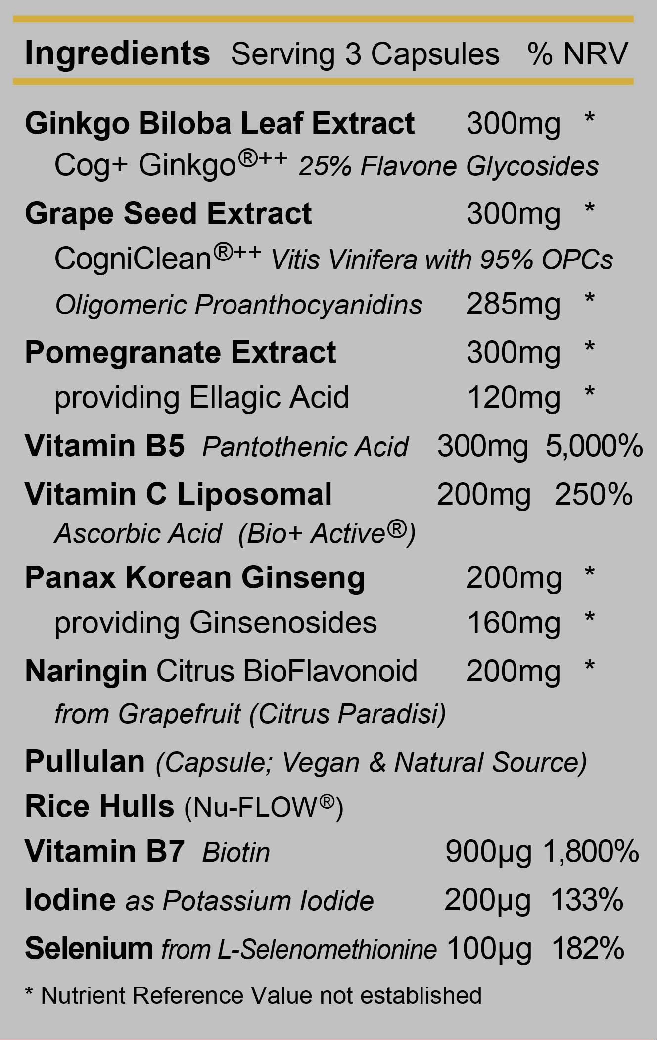 Energise 4 Ingredients