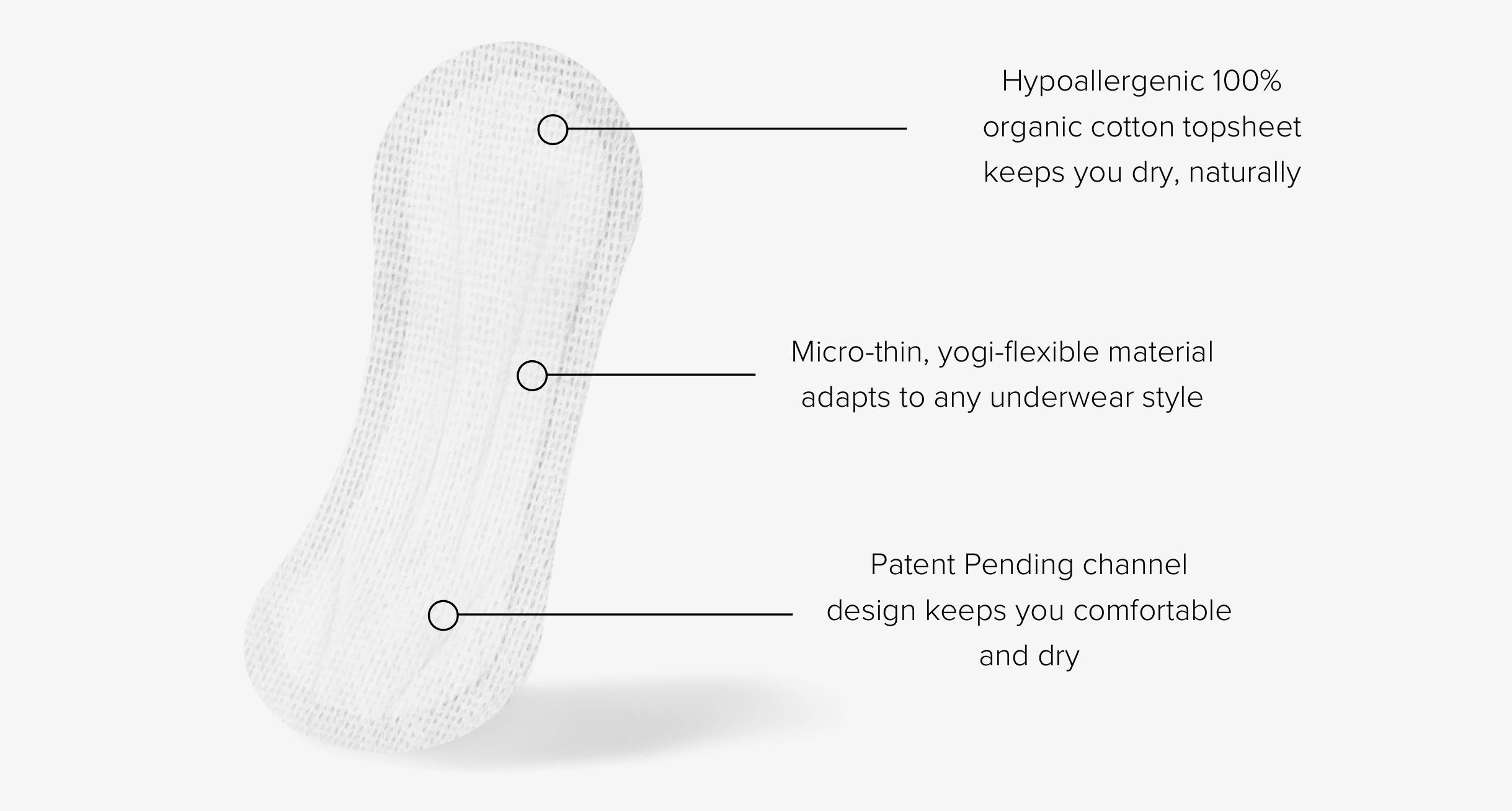 An organic Cora panty liner that is accompanied by a list of its benefits, including its flexible material.