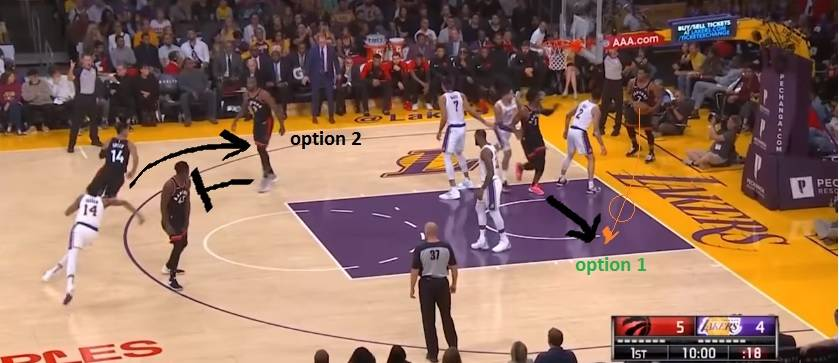 Options of the play