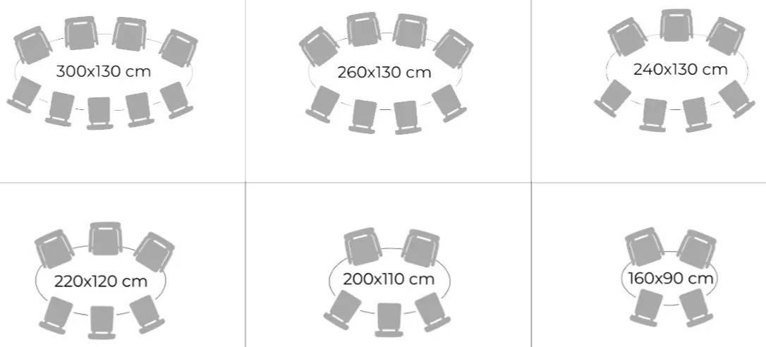 Aantal stoelen om eettafel