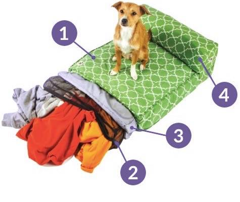 stuffable dog bed covers