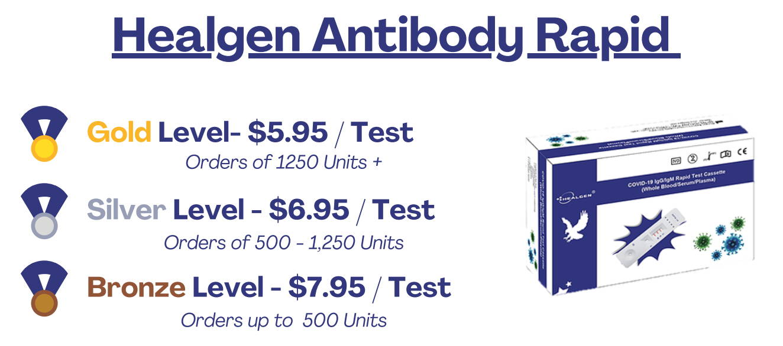 Healgen rapid antibody covid test kits